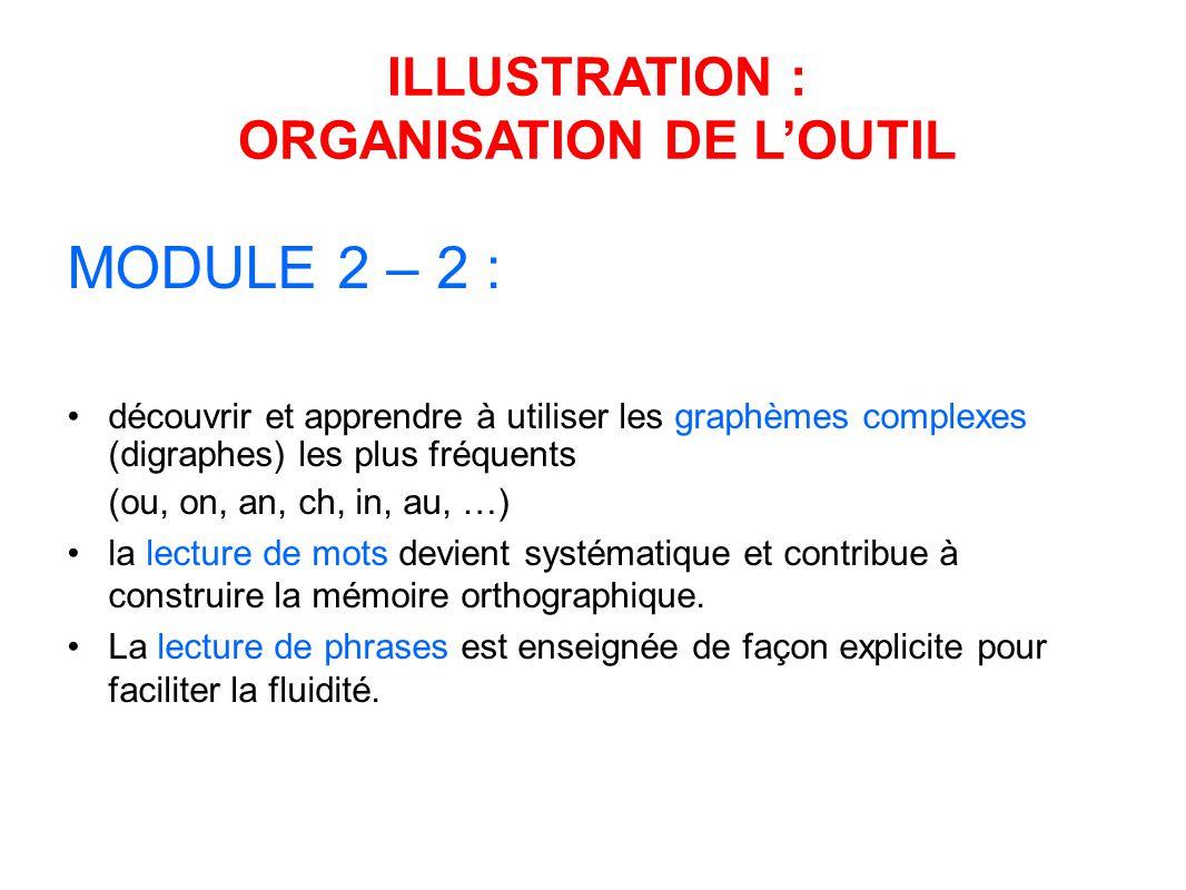 MODULE 2 – 2 : découvrir et apprendre à utiliser les graphèmes complexes (digraphes) les plus fréquents (ou, on, an, ch, in, au, …) la lecture de mots
