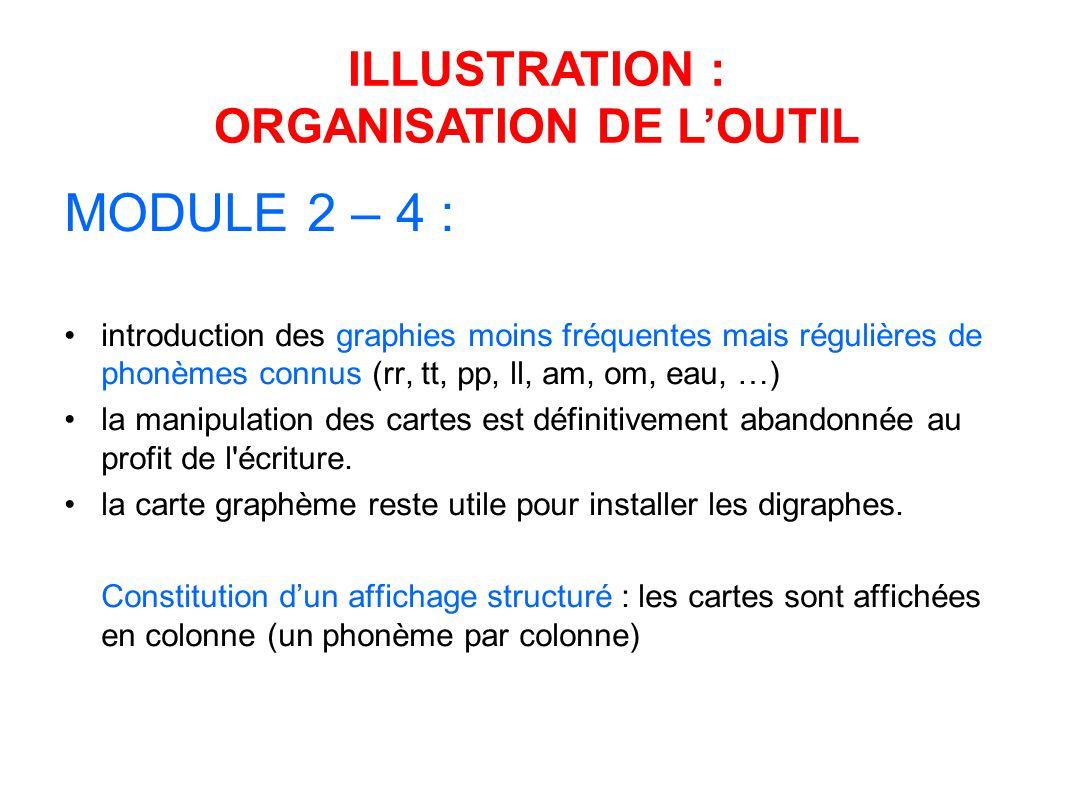 MODULE 2 – 4 : introduction des graphies moins fréquentes mais régulières de phonèmes connus (rr, tt, pp, ll, am, om, eau, …) la manipulation des cart