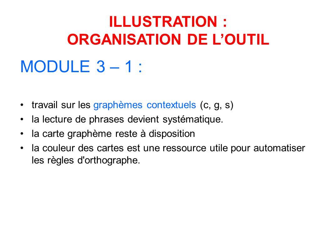 MODULE 3 – 1 : travail sur les graphèmes contextuels (c, g, s) la lecture de phrases devient systématique. la carte graphème reste à disposition la co