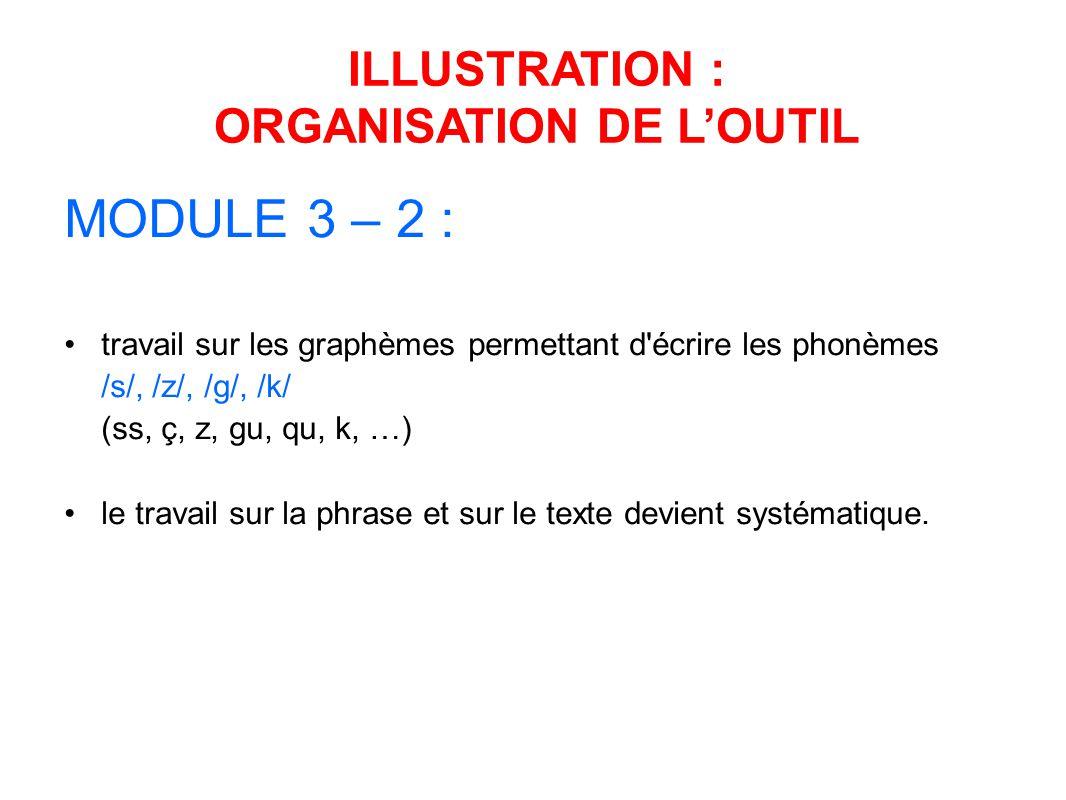 MODULE 3 – 2 : travail sur les graphèmes permettant d'écrire les phonèmes /s/, /z/, /g/, /k/ (ss, ç, z, gu, qu, k, …) le travail sur la phrase et sur