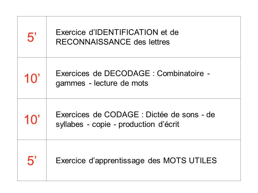 5 Exercice dIDENTIFICATION et de RECONNAISSANCE des lettres 10 Exercices de DECODAGE : Combinatoire - gammes - lecture de mots 10 Exercices de CODAGE