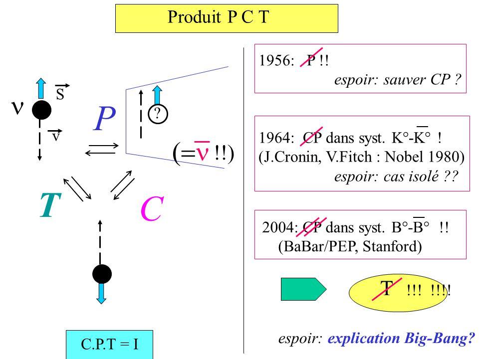Produit P C T T C v S !!) P C.P.T = I 1956: P !. espoir: sauver CP .