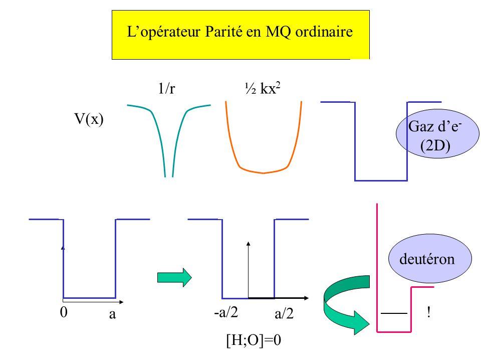 V(x) 0 a deutéron Lopérateur Parité en MQ ordinaire 1/r½ kx 2 a/2 -a/2 Gaz de - (2D) ! [H;O]=0