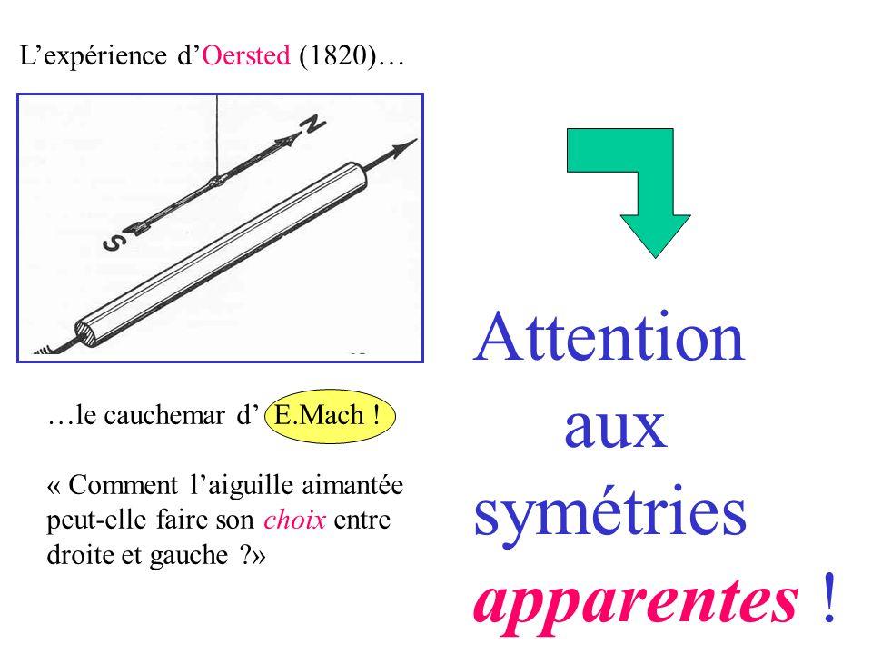 Autre exemple cardinal : - + p 1) Mystère des « traces en V» dans les cosmiques: produc.