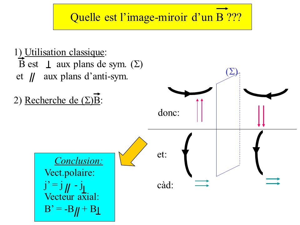 Quelle est limage-miroir dun B ??. 1) Utilisation classique: B est aux plans de sym.
