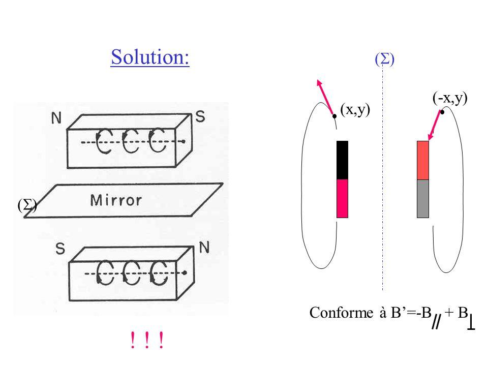 Solution: ( ) Conforme à B=-B + B (x,y) (-x,y) ! ! ! ( )