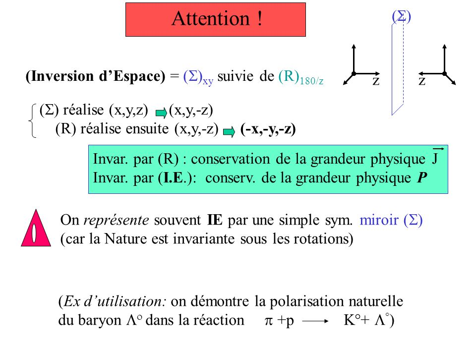 Attention ! (Inversion dEspace) = ( ) xy suivie de (R) 180/z ( ) réalise (x,y,z) (x,y,-z) (R) réalise ensuite (x,y,-z) (-x,-y,-z) z Invar. par (R) : c