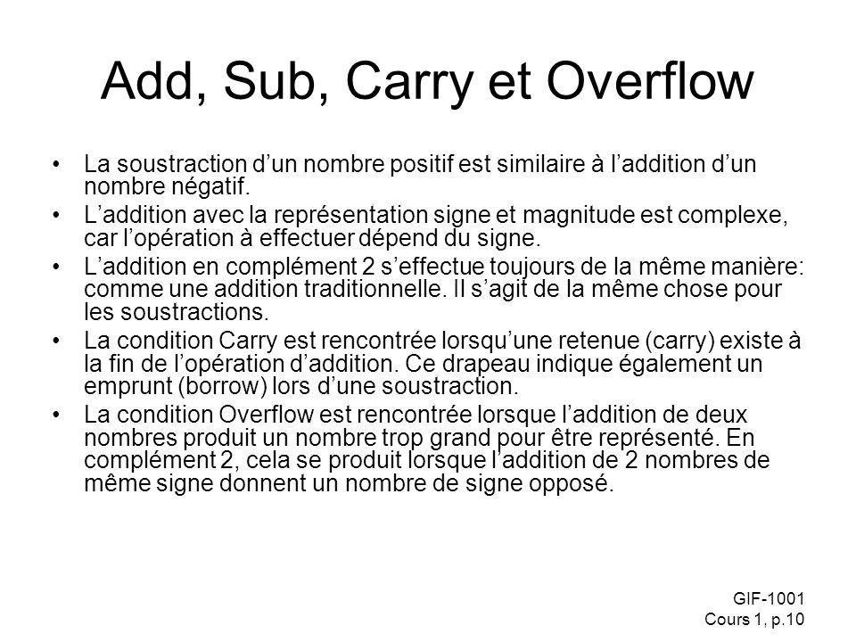 GIF-1001 Cours 1, p.10 Add, Sub, Carry et Overflow La soustraction dun nombre positif est similaire à laddition dun nombre négatif.