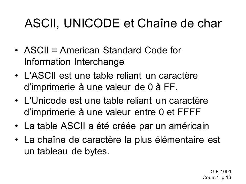 GIF-1001 Cours 1, p.13 ASCII, UNICODE et Chaîne de char ASCII = American Standard Code for Information Interchange LASCII est une table reliant un caractère dimprimerie à une valeur de 0 à FF.