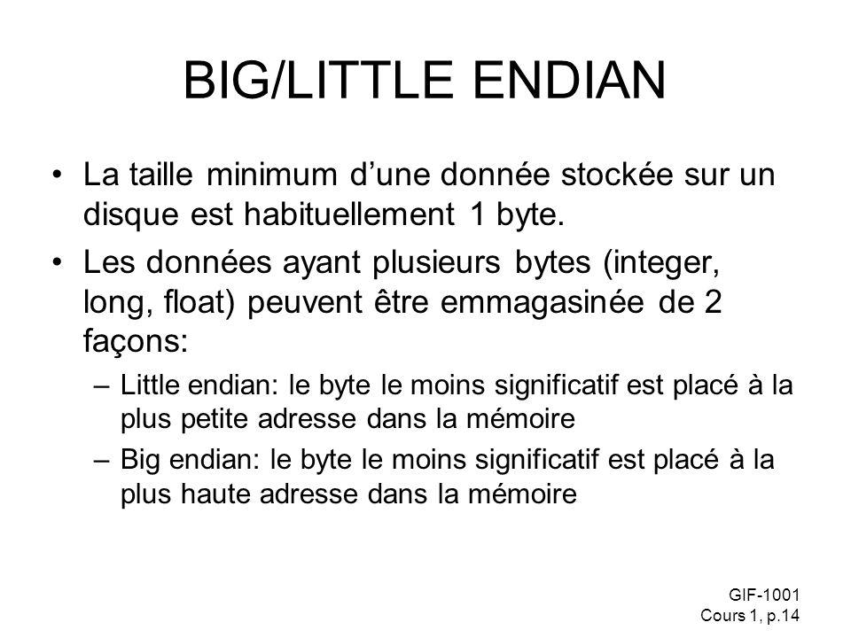 GIF-1001 Cours 1, p.14 BIG/LITTLE ENDIAN La taille minimum dune donnée stockée sur un disque est habituellement 1 byte.