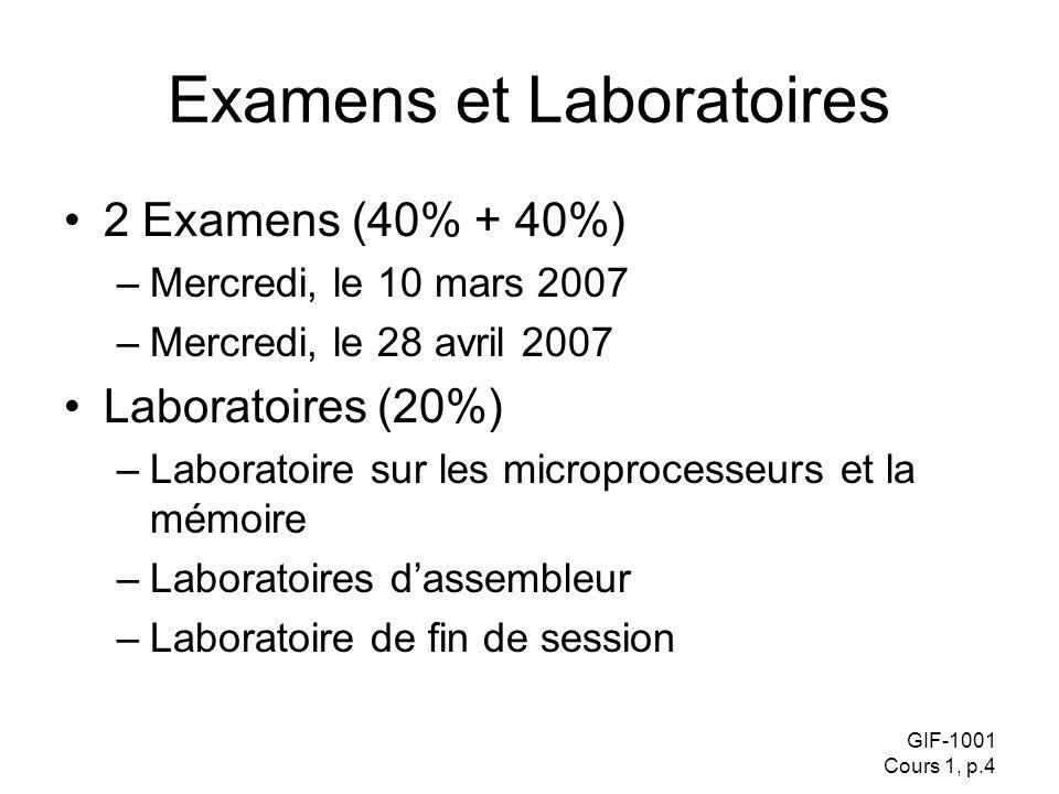GIF-1001 Cours 1, p.4 Examens et Laboratoires 2 Examens (40% + 40%) –Mercredi, le 10 mars 2007 –Mercredi, le 28 avril 2007 Laboratoires (20%) –Laboratoire sur les microprocesseurs et la mémoire –Laboratoires dassembleur –Laboratoire de fin de session