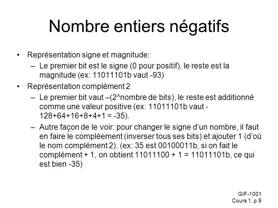 GIF-1001 Cours 1, p.9 Nombre entiers négatifs Représentation signe et magnitude: –Le premier bit est le signe (0 pour positif), le reste est la magnitude (ex: 11011101b vaut -93) Représentation complément 2 –Le premier bit vaut –(2^nombre de bits), le reste est additionné comme une valeur positive (ex: 11011101b vaut - 128+64+16+8+4+1 = -35).