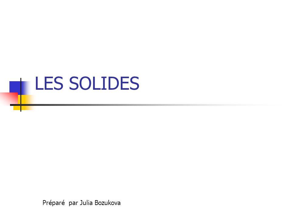 Définition des solides ObjetModèle Les solides sont des objets à 3 dimensions, limités par une frontière.