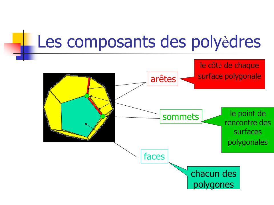 Les composants des poly è dres arêtes sommets faces chacun des polygones le point de rencontre des surfaces polygonales le côt é de chaque surface polygonale
