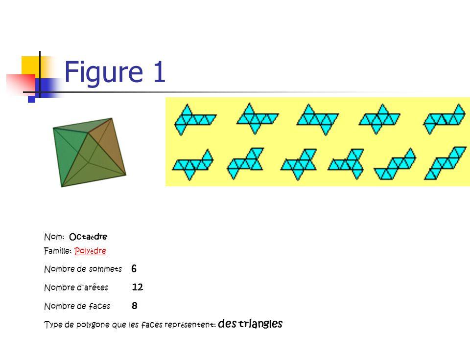 Figure 1 Nom: Octa è dre Famille: Poly è drePoly è dre Nombre de sommets 6 Nombre d arêtes 12 Nombre de faces 8 Type de polygone que les faces repr é sentent: des triangles