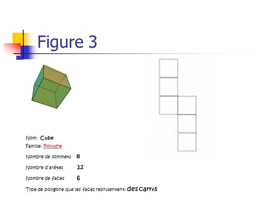 Figure 3 Nom: Cube Famille: Poly è drePoly è dre Nombre de sommets 8 Nombre d arêtes 12 Nombre de faces 6 Type de polygone que les faces repr é sentent: des carr é s