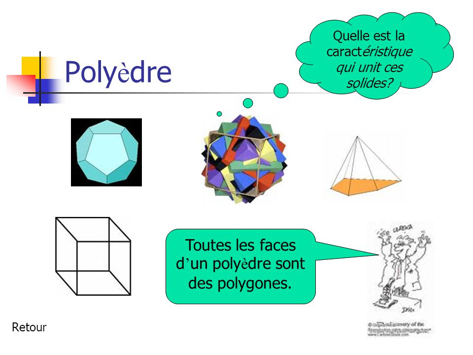 Poly è dre Retour Quelle est la caractéristique qui unit ces solides.