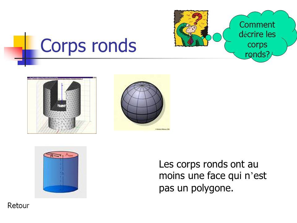 Corps ronds Retour Comment d é crire les corps ronds.