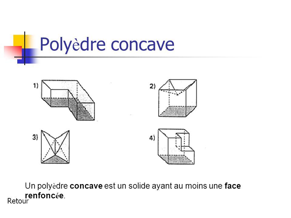 Poly è dre concave Un poly è dre concave est un solide ayant au moins une face renfonc é e. Retour