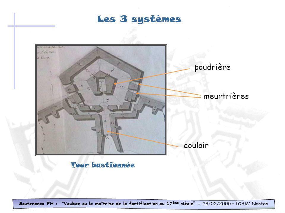 Soutenance FH : Vauban ou la maîtrise de la fortification au 17 ème siècle - 28/02/2005 – ICAM1 Nantes Les 3 systèmes 2 nd système Caractéristiques: D