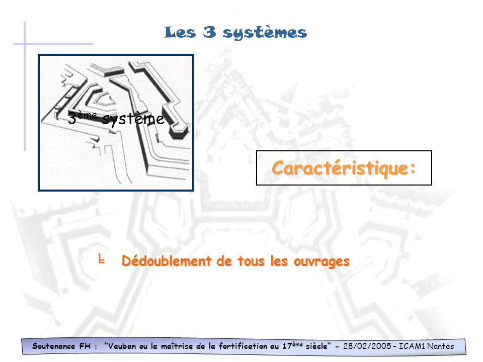 Soutenance FH : Vauban ou la maîtrise de la fortification au 17 ème siècle - 28/02/2005 – ICAM1 Nantes Les 3 systèmes Plan Relief de Ath (Belgique)