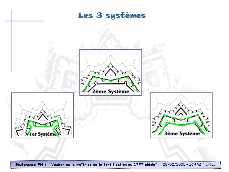 Soutenance FH : Vauban ou la maîtrise de la fortification au 17 ème siècle - 28/02/2005 – ICAM1 Nantes Les 3 systèmes ville de Neuf-Brisach