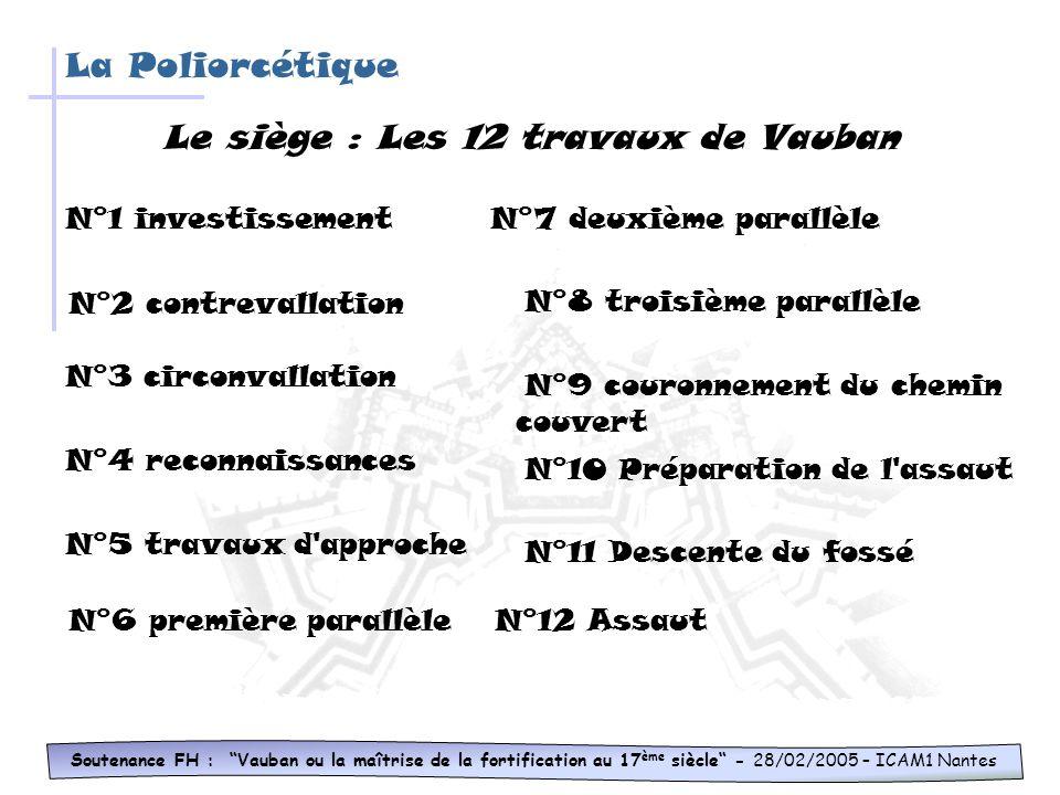 2 - Autres innovations Soutenance FH : Vauban ou la maîtrise de la fortification au 17 ème siècle - 28/02/2005 – ICAM1 Nantes « cavaliers de tranchées