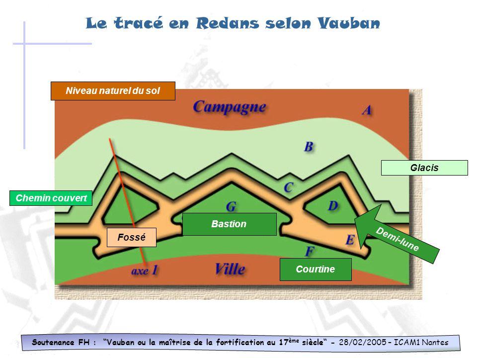 Soutenance FH : Vauban ou la maîtrise de la fortification au 17 ème siècle - 28/02/2005 – ICAM1 Nantes Les 3 systèmes