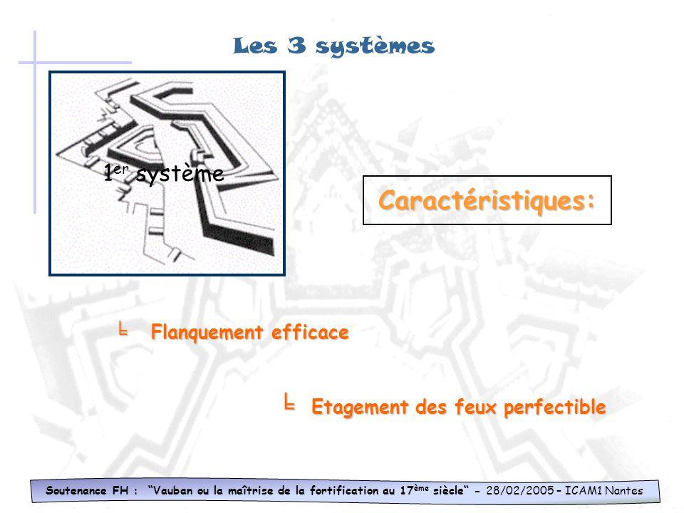 Module Demi-lune/Bastion Soutenance FH : Vauban ou la maîtrise de la fortification au 17 ème siècle - 28/02/2005 – ICAM1 Nantes Bastion Demi-lune Le t