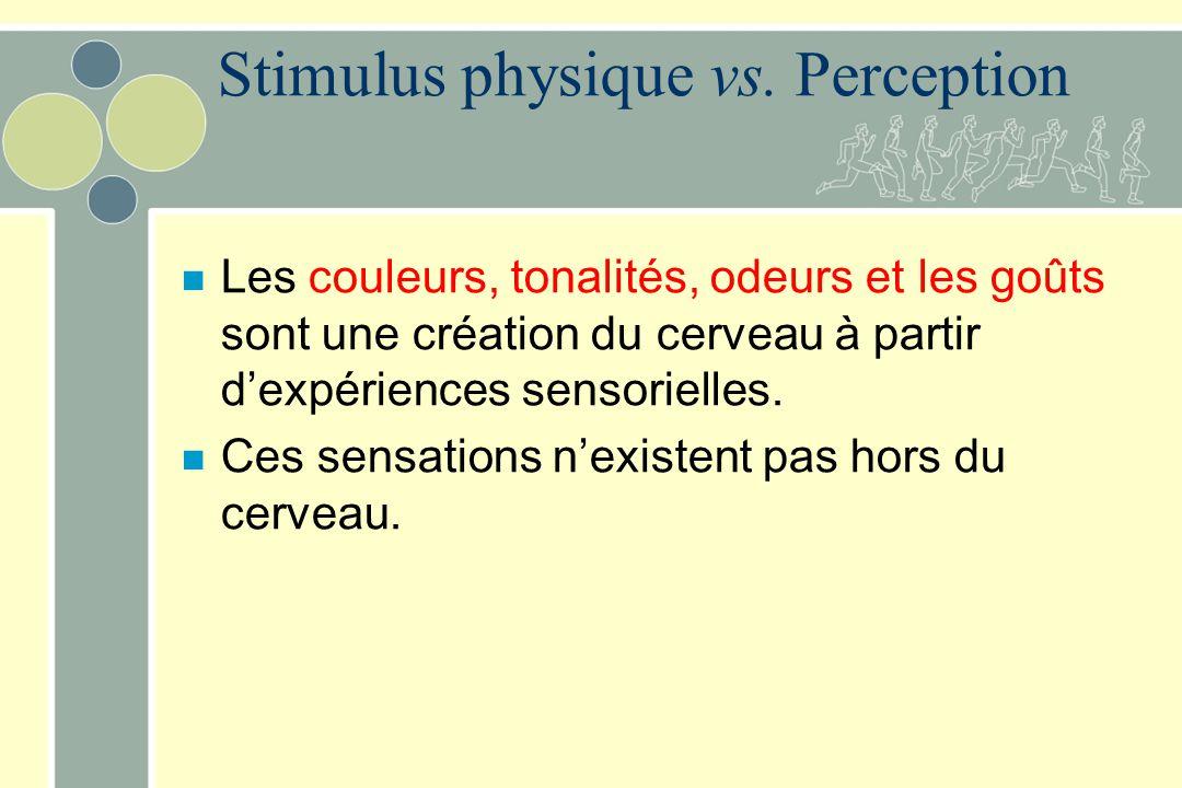 Dépend de la sensibilité des récepteurs Seuil = Intensité minimale du stimulus qui produit des potentiels daction dans la fibre nerveuse AU POINT DE VUE PHYSIOLOGIQUE