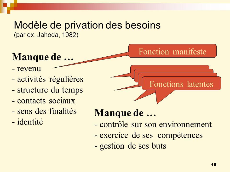 16 Modèle de privation des besoins (par ex.