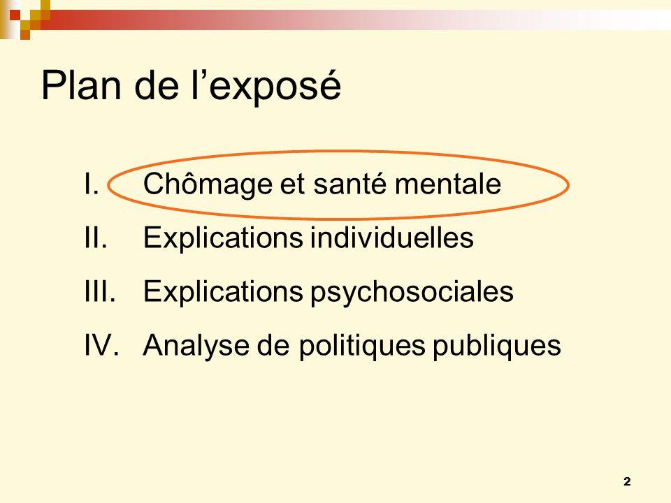 2 Plan de lexposé I.Chômage et santé mentale II.Explications individuelles III.Explications psychosociales IV.Analyse de politiques publiques