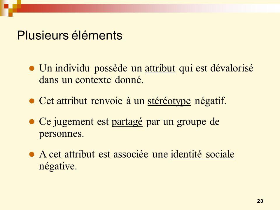 23 Plusieurs éléments Un individu possède un attribut qui est dévalorisé dans un contexte donné.