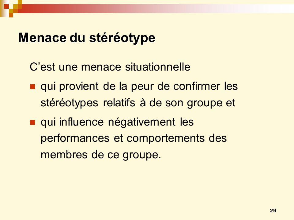 29 Menace du stéréotype Cest une menace situationnelle qui provient de la peur de confirmer les stéréotypes relatifs à de son groupe et qui influence négativement les performances et comportements des membres de ce groupe.