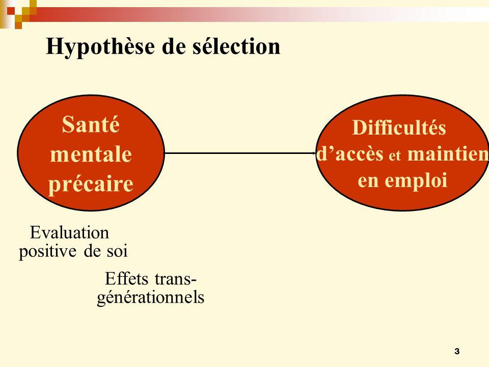 3 Hypothèse de sélection Santé mentale précaire Difficultés daccès et maintien en emploi Evaluation positive de soi Effets trans- générationnels
