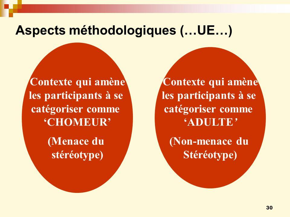 30 Aspects méthodologiques (…UE…) Contexte qui amène les participants à se catégoriser comme CHOMEUR (Menace du stéréotype) Contexte qui amène les participants à se catégoriser comme ADULTE (Non-menace du Stéréotype)