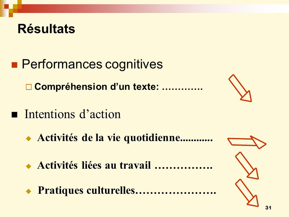 31 Résultats Performances cognitives Compréhension dun texte: …………. Intentions daction Intentions daction Activités de la vie quotidienne............