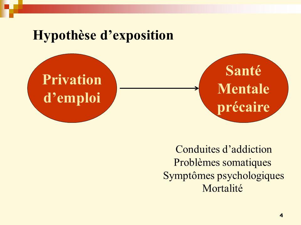 4 Hypothèse dexposition Privation demploi Santé Mentale précaire Conduites daddiction Problèmes somatiques Symptômes psychologiques Mortalité