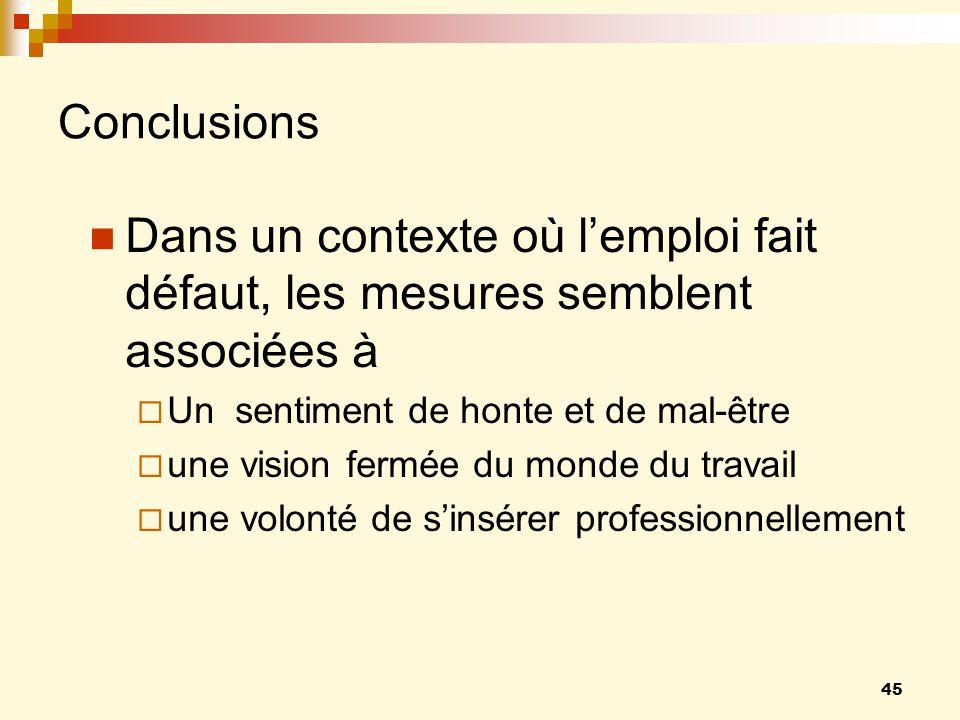 45 Conclusions Dans un contexte où lemploi fait défaut, les mesures semblent associées à Un sentiment de honte et de mal-être une vision fermée du monde du travail une volonté de sinsérer professionnellement