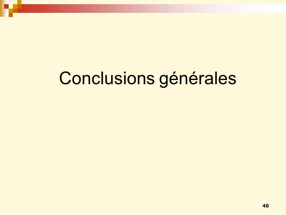 46 Conclusions générales