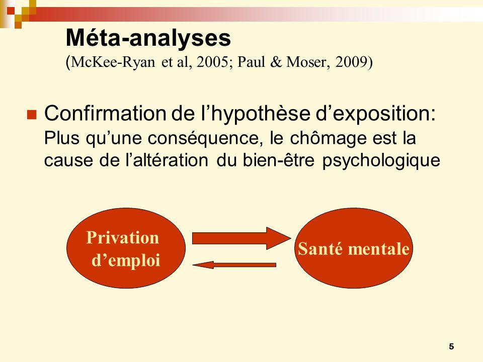 5 Méta-analyses ( McKee-Ryan et al, 2005; Paul & Moser, 2009) Confirmation de lhypothèse dexposition: Plus quune conséquence, le chômage est la cause de laltération du bien-être psychologique Privation demploi Santé mentale