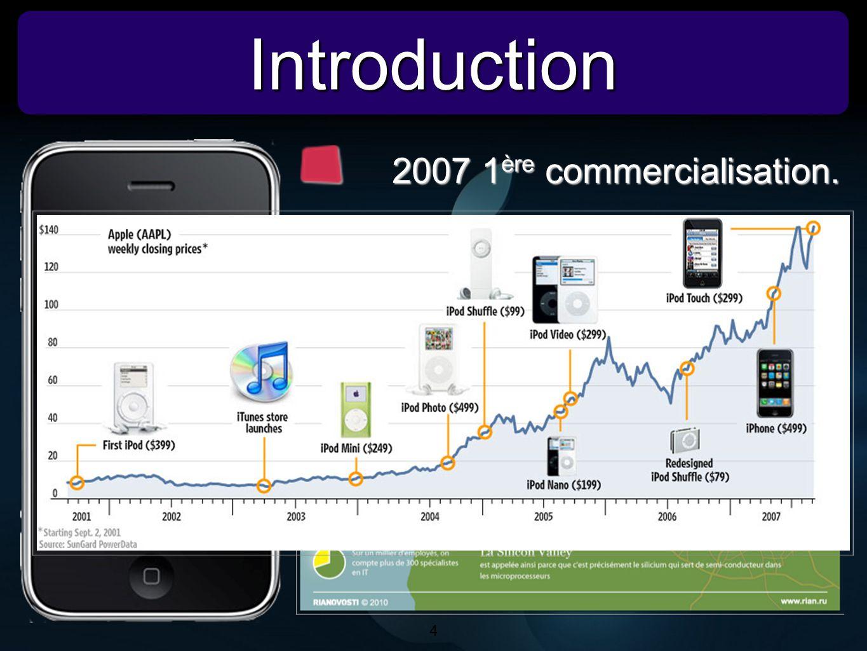 5 IntroductionIntroduction 5 LiPhone est fabriqué par un processus productif complexe sur plusieurs lieux et avec de nombreux acteurs.