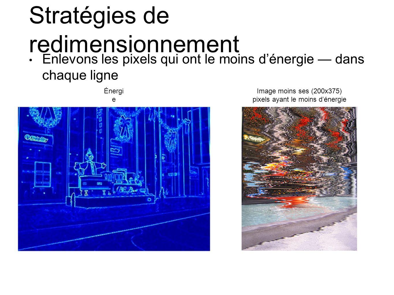 Stratégies de redimensionnement Enlevons les pixels qui ont le moins dénergie dans chaque ligne Énergi e Image moins ses (200x375) pixels ayant le moi