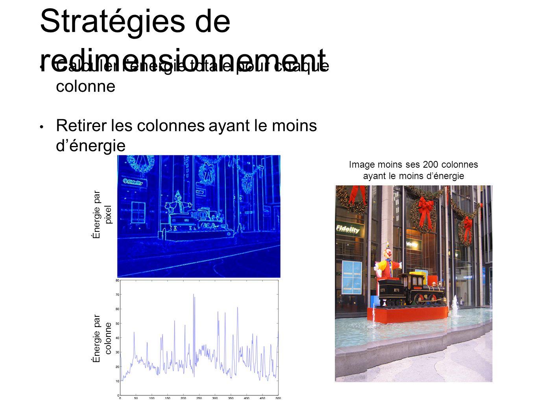 Calculer lénergie totale pour chaque colonne Retirer les colonnes ayant le moins dénergie Stratégies de redimensionnement Énergie par pixel Énergie pa