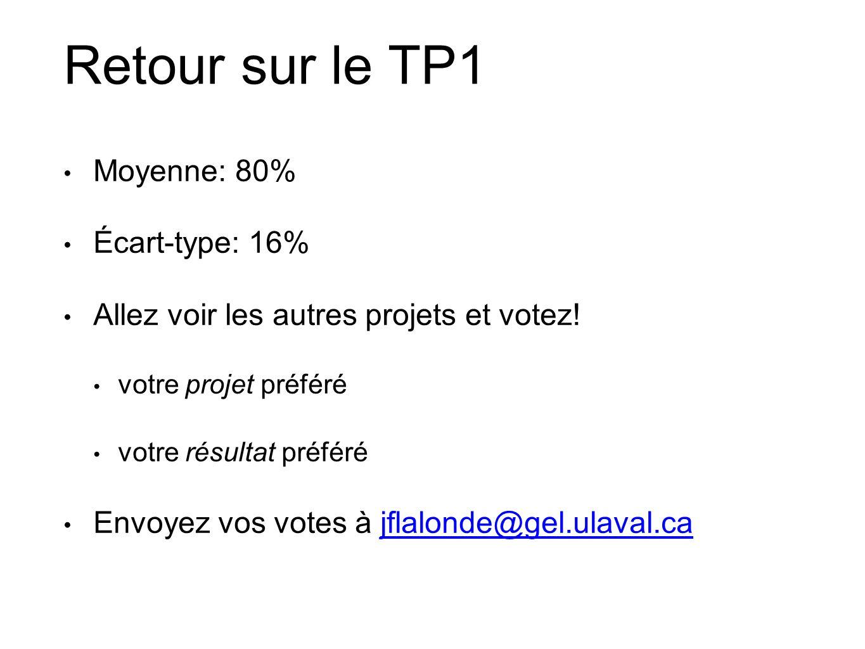 Retour sur le TP1 Moyenne: 80% Écart-type: 16% Allez voir les autres projets et votez! votre projet préféré votre résultat préféré Envoyez vos votes à