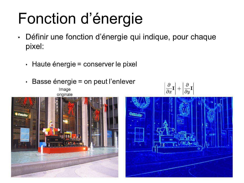 Fonction dénergie Définir une fonction dénergie qui indique, pour chaque pixel: Haute énergie = conserver le pixel Basse énergie = on peut lenlever Im