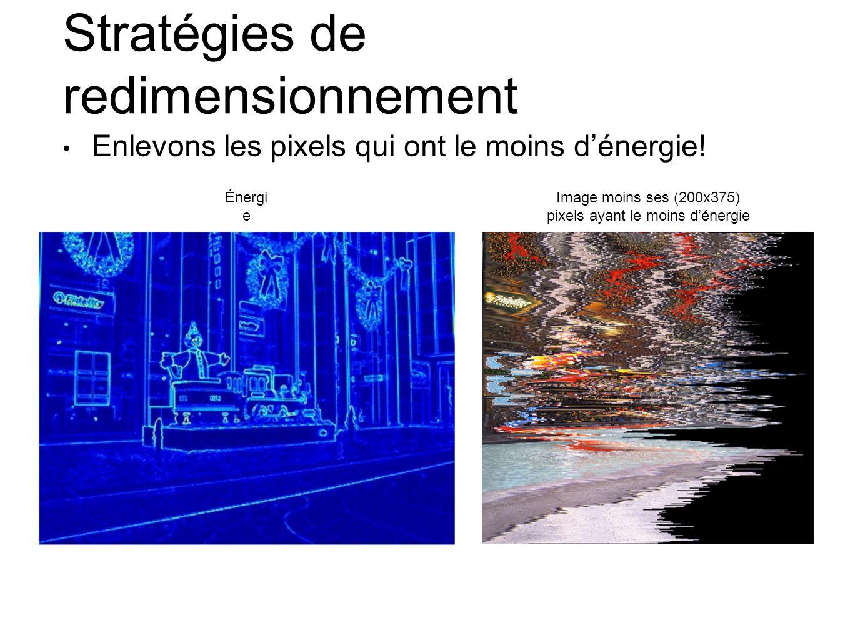 Stratégies de redimensionnement Enlevons les pixels qui ont le moins dénergie! Énergi e Image moins ses (200x375) pixels ayant le moins dénergie