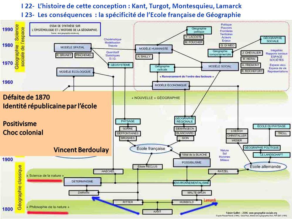 I 22- Lhistoire de cette conception : Kant, Turgot, Montesquieu, Lamarck I 23- Les conséquences : la spécificité de lEcole française de Géographie