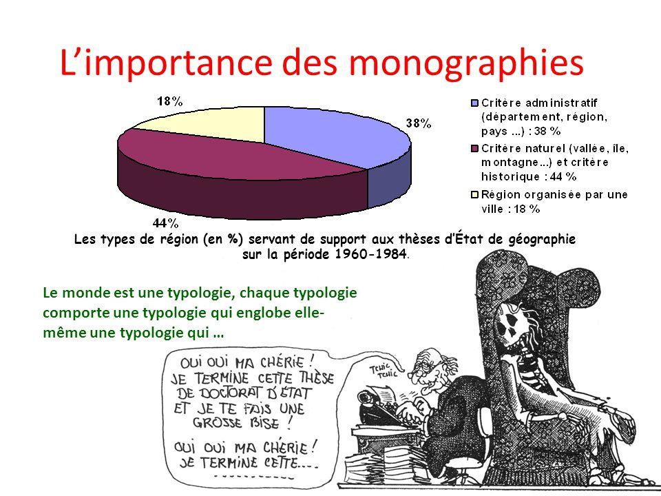 Limportance des monographies Les types de région (en %) servant de support aux thèses dÉtat de géographie sur la période 1960-1984. Le monde est une t