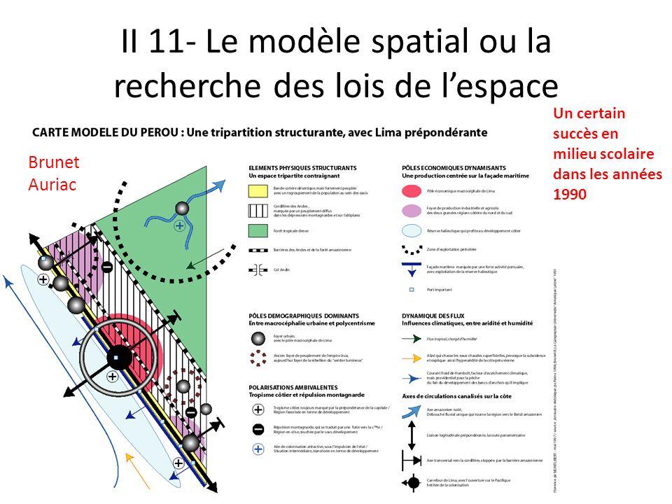 II 11- Le modèle spatial ou la recherche des lois de lespace Brunet Auriac Un certain succès en milieu scolaire dans les années 1990